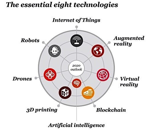 PwC-tech-IT-AI-robot-drone-augmented-reality-Blockchain-3D Printing-Internet-Condo.ca