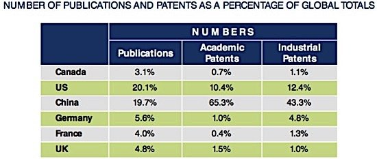 cleantech-patents-canada-publications-ediweekly